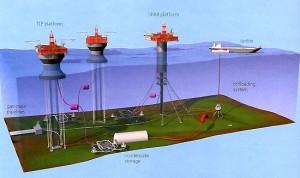 روش های استخراج در آبهای عمیق